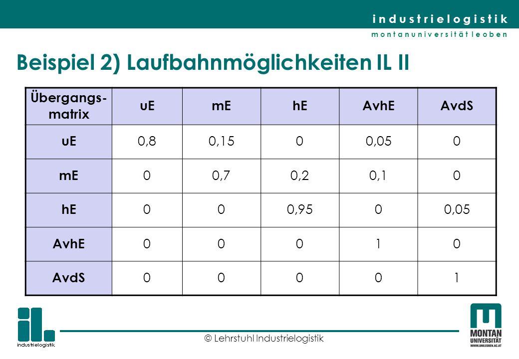 Beispiel 2) Laufbahnmöglichkeiten IL II