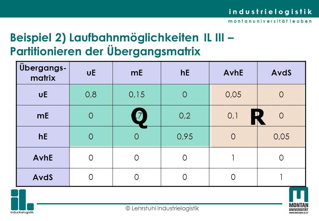 Beispiel 2) Laufbahnmöglichkeiten IL III – Partitionieren der Übergangsmatrix