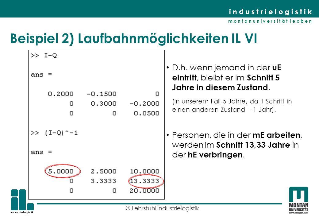 Beispiel 2) Laufbahnmöglichkeiten IL VI
