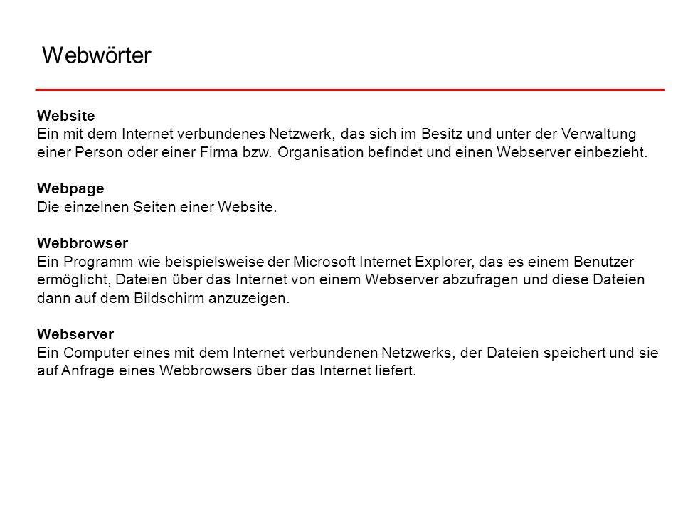 WebwörterWebsite.