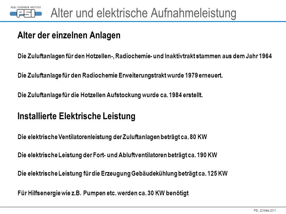 Alter und elektrische Aufnahmeleistung