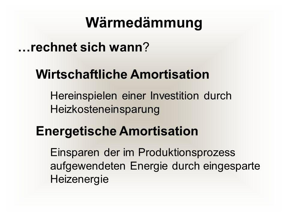 Wärmedämmung …rechnet sich wann Wirtschaftliche Amortisation