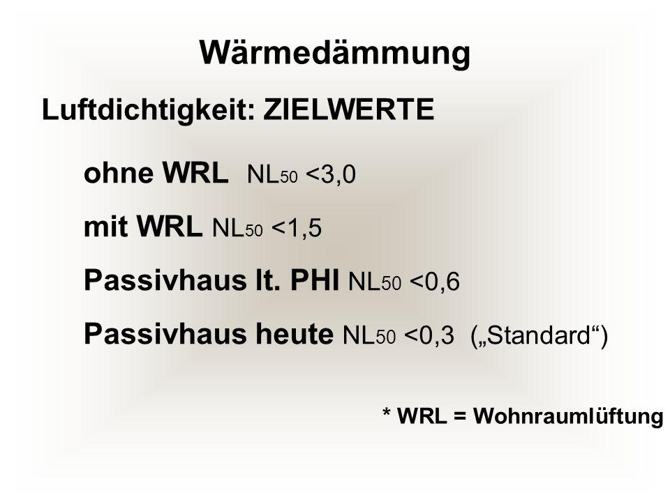 Wärmedämmung Luftdichtigkeit: ZIELWERTE ohne WRL NL50 <3,0