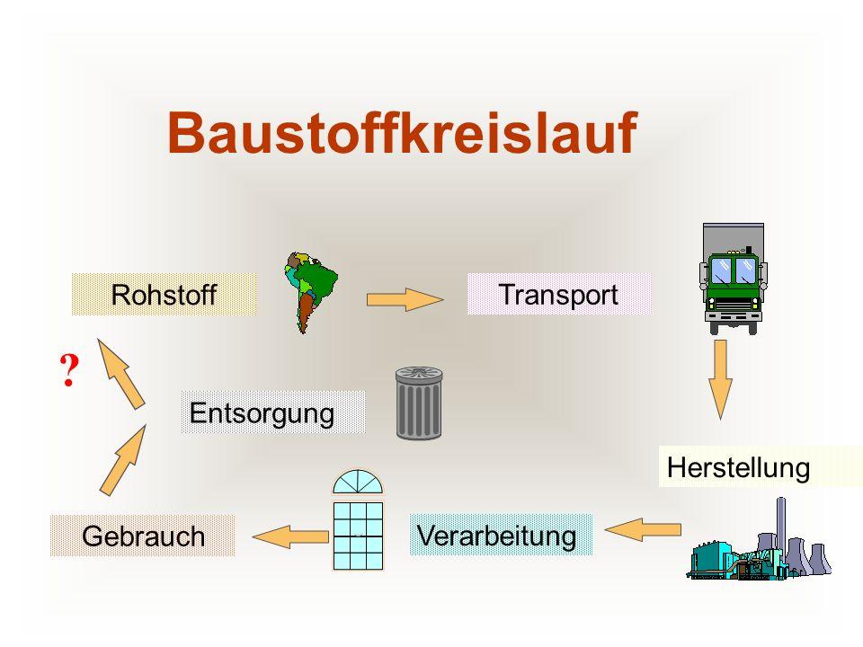 Baustoffkreislauf Transport Rohstoff Entsorgung Herstellung