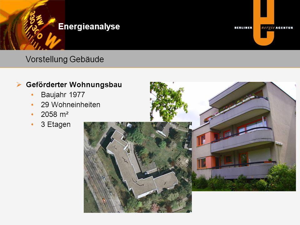 Energieanalyse Vorstellung Gebäude Geförderter Wohnungsbau