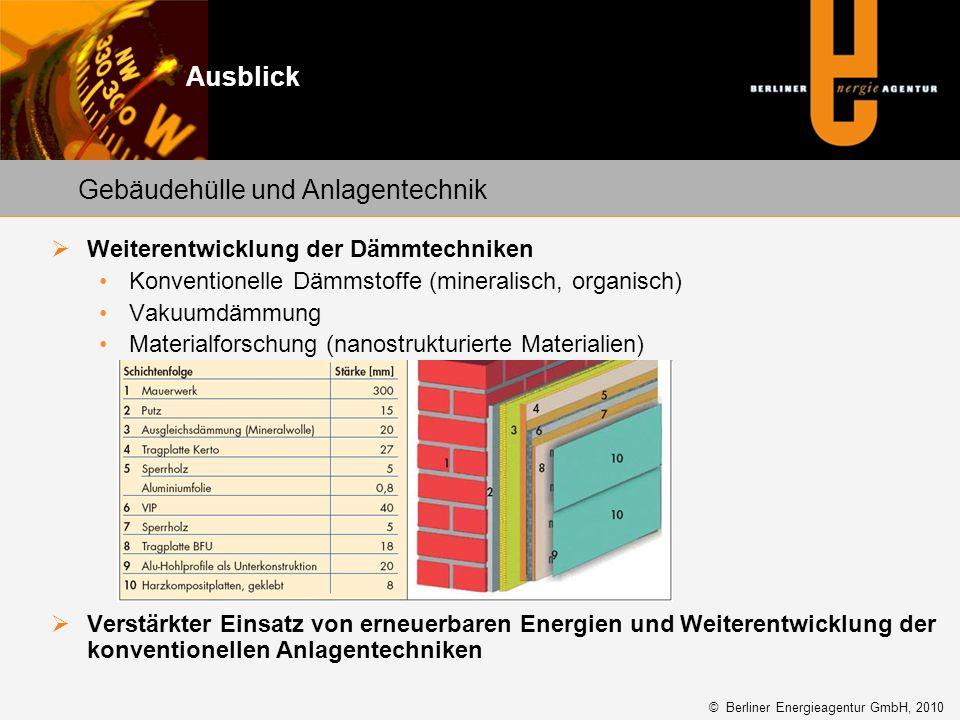 Gebäudehülle und Anlagentechnik