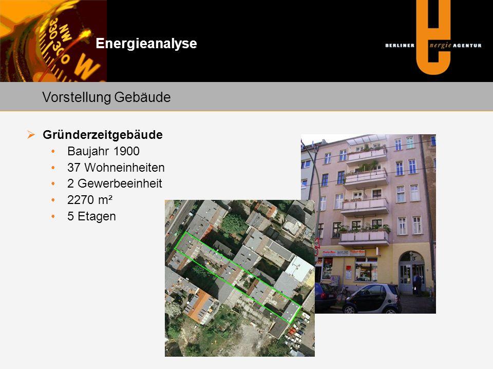Energieanalyse Vorstellung Gebäude Gründerzeitgebäude Baujahr 1900