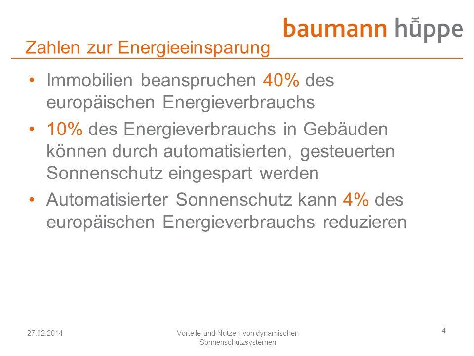 Zahlen zur Energieeinsparung