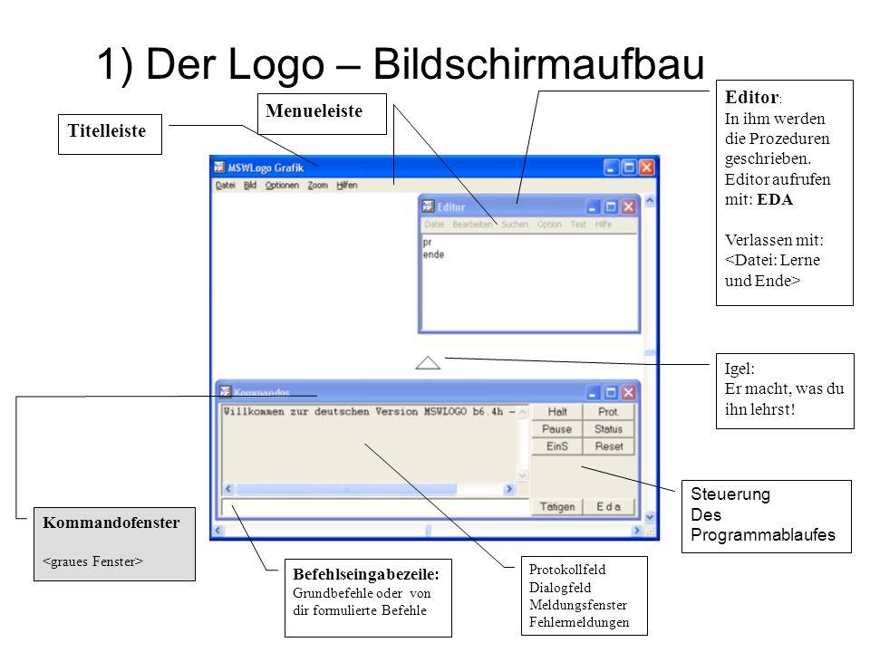 1) Der Logo – Bildschirmaufbau