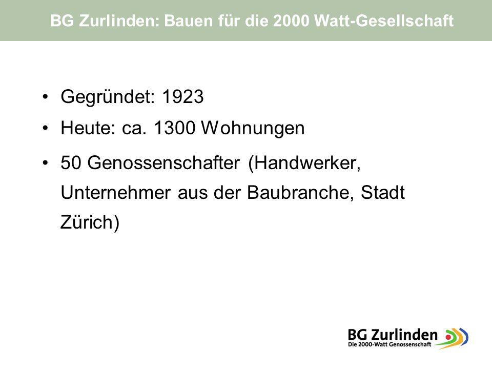 Gegründet: 1923 Heute: ca. 1300 Wohnungen