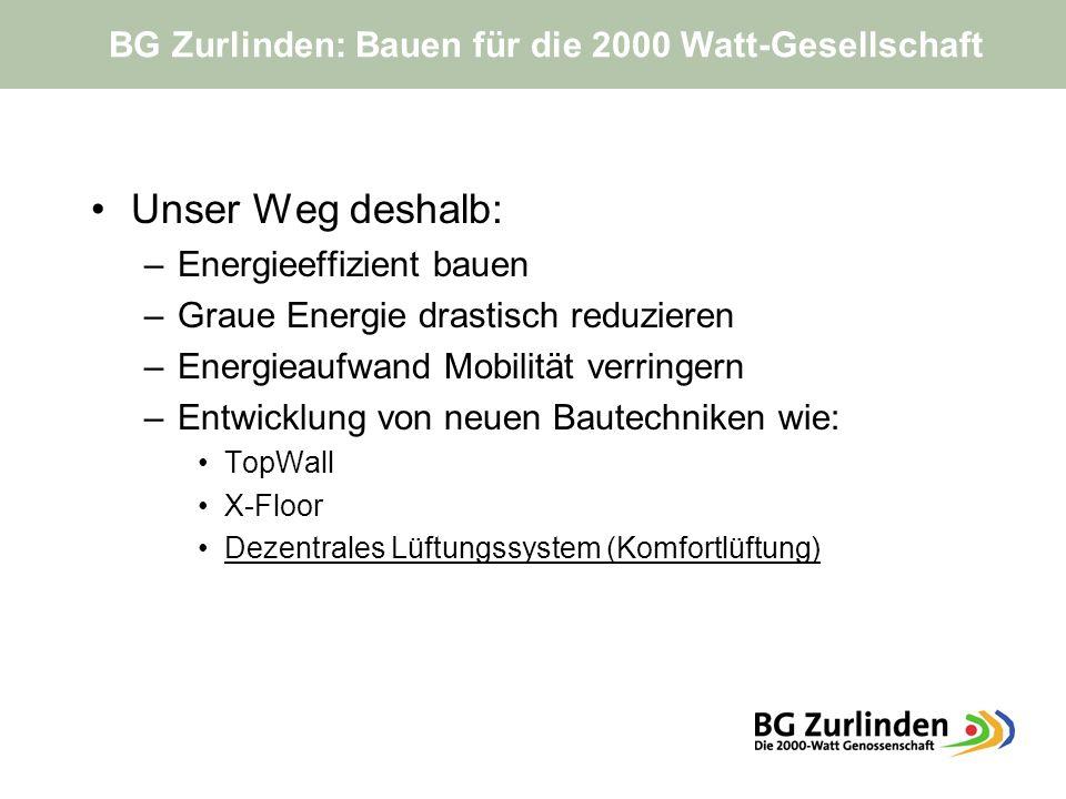 Unser Weg deshalb: BG Zurlinden: Bauen für die 2000 Watt-Gesellschaft