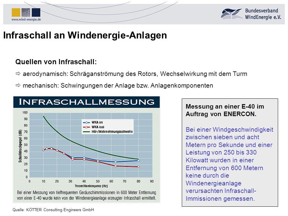 Infraschall an Windenergie-Anlagen