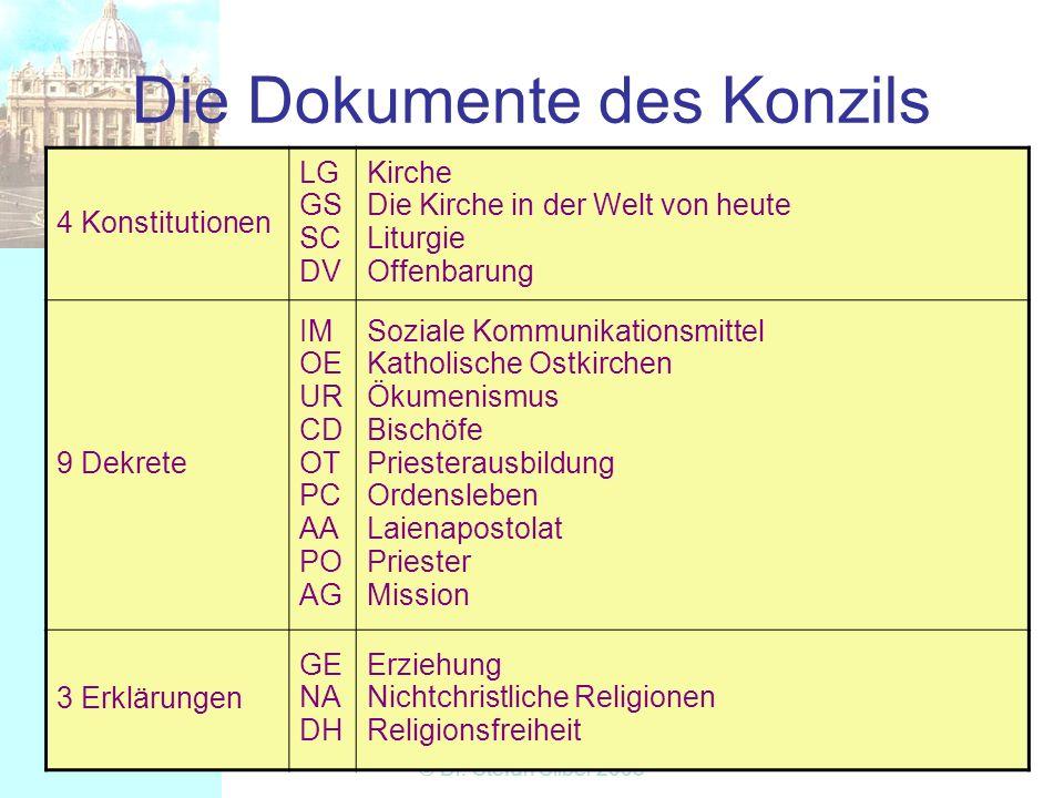 Die Dokumente des Konzils