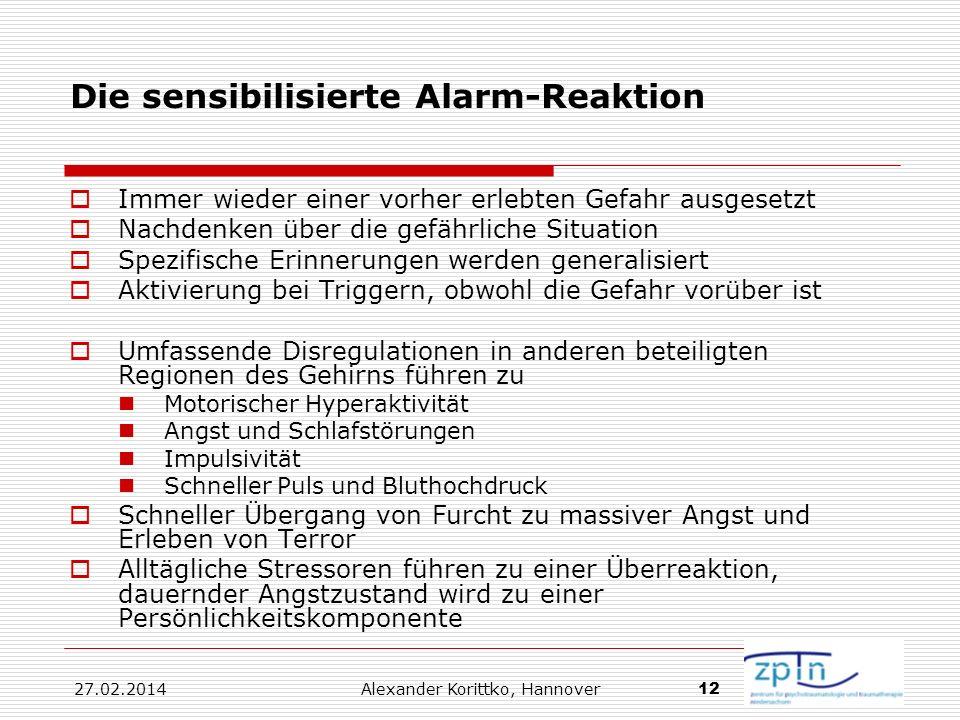Die sensibilisierte Alarm-Reaktion