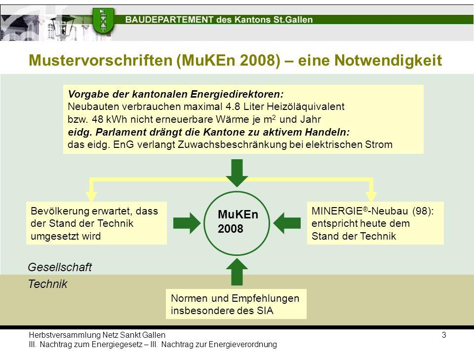 Mustervorschriften (MuKEn 2008) – eine Notwendigkeit