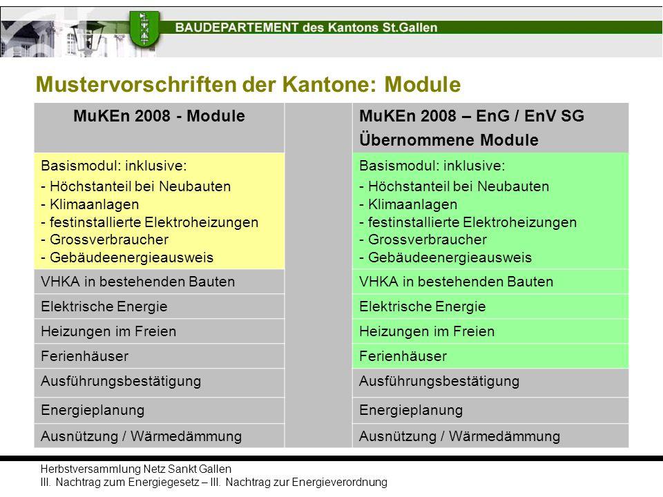 Mustervorschriften der Kantone: Module