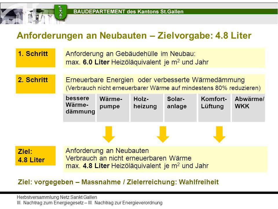 Anforderungen an Neubauten – Zielvorgabe: 4.8 Liter