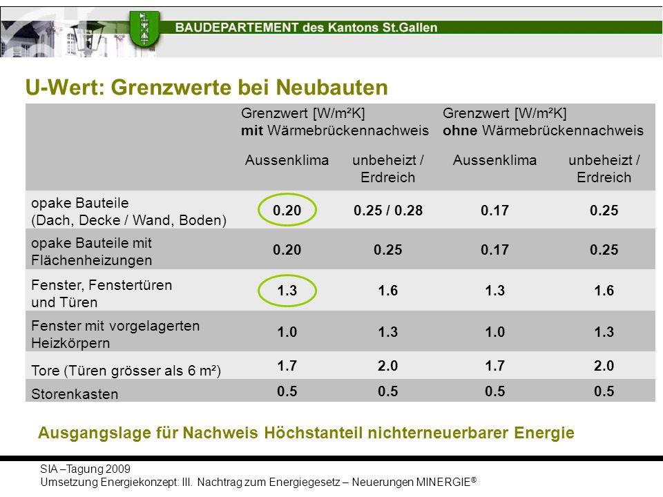 U-Wert: Grenzwerte bei Neubauten