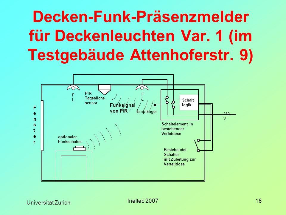 Decken-Funk-Präsenzmelder für Deckenleuchten Var