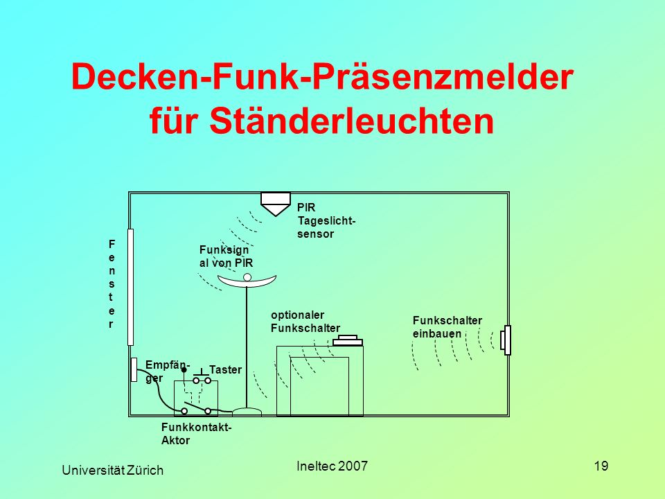 Decken-Funk-Präsenzmelder für Ständerleuchten