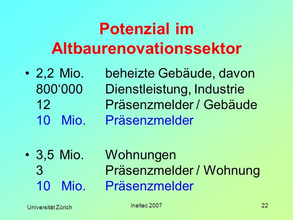 Potenzial im Altbaurenovationssektor