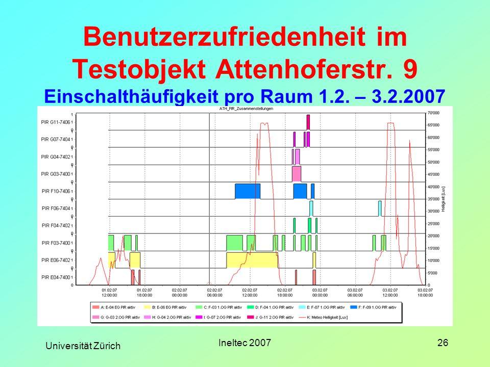 Benutzerzufriedenheit im Testobjekt Attenhoferstr
