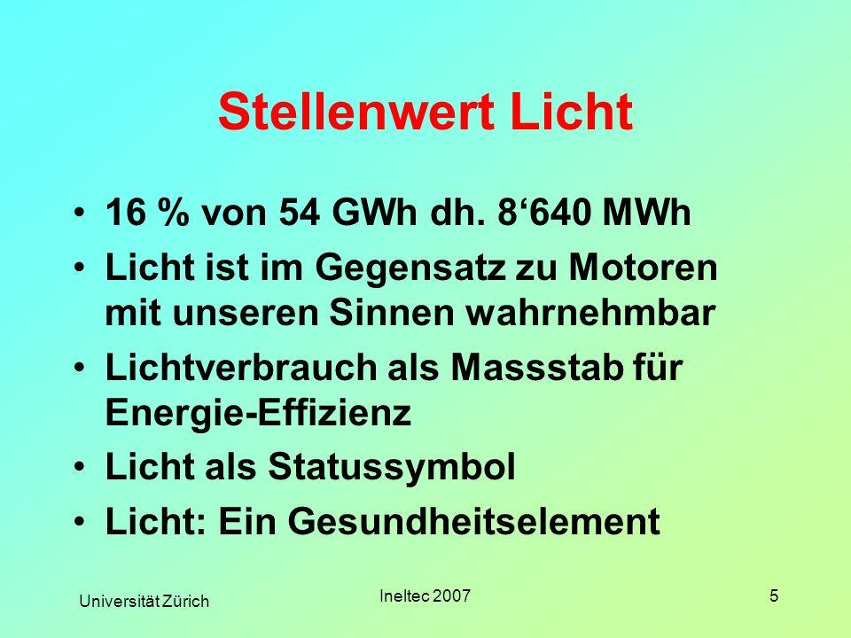 Stellenwert Licht 16 % von 54 GWh dh. 8'640 MWh
