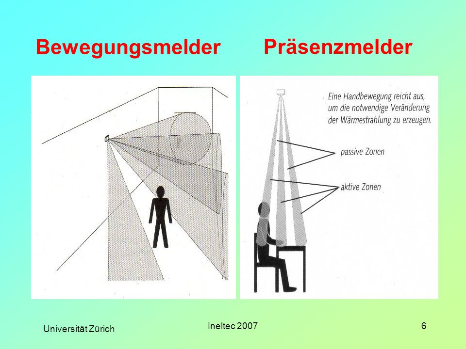 Bewegungsmelder Präsenzmelder Ineltec 2007 Universität Zürich