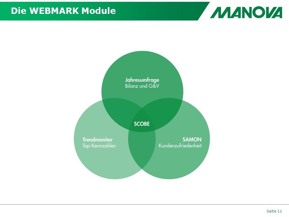 Die WEBMARK Module