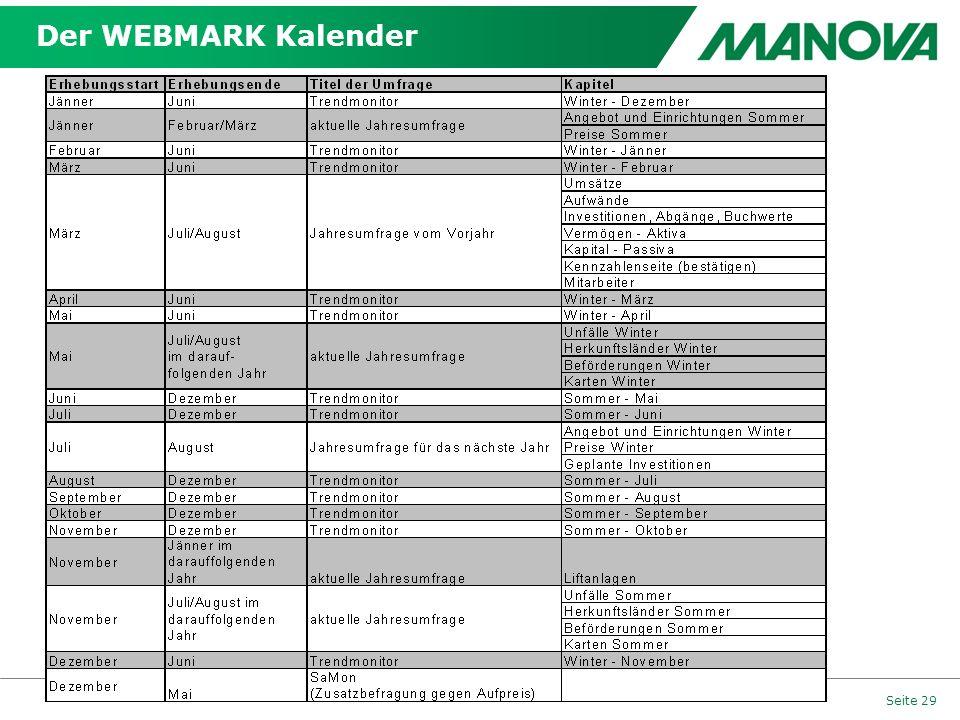 Der WEBMARK Kalender