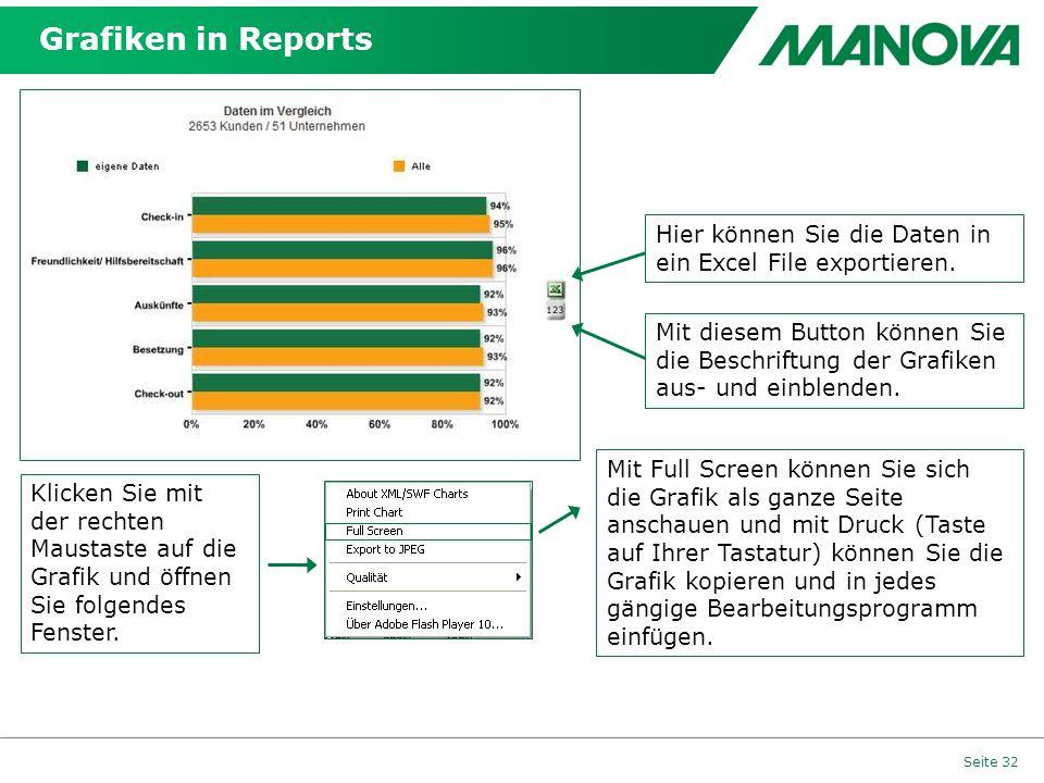 Grafiken in Reports Hier können Sie die Daten in ein Excel File exportieren.