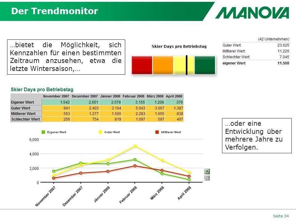 Der Trendmonitor …bietet die Möglichkeit, sich Kennzahlen für einen bestimmten Zeitraum anzusehen, etwa die letzte Wintersaison,…