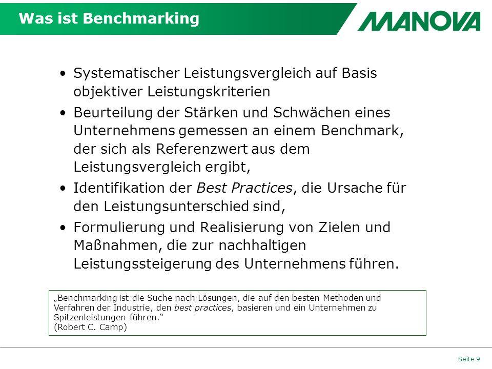 Was ist Benchmarking Systematischer Leistungsvergleich auf Basis objektiver Leistungskriterien.