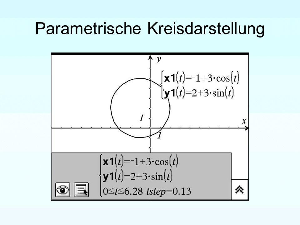 Parametrische Kreisdarstellung