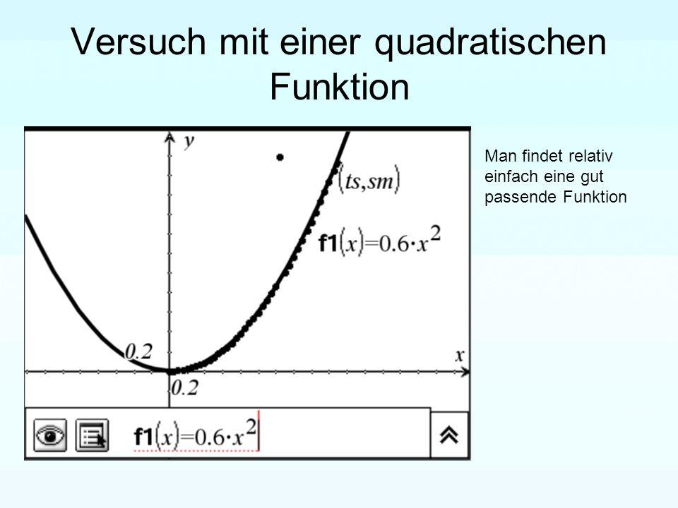 Versuch mit einer quadratischen Funktion