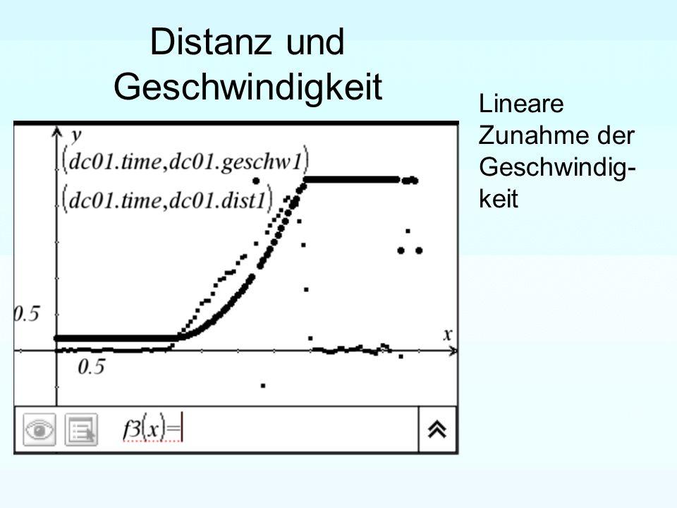 Distanz und Geschwindigkeit