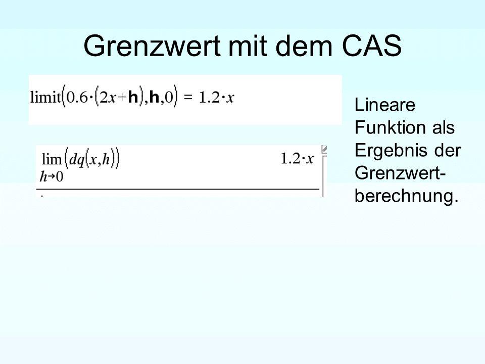 Grenzwert mit dem CAS Lineare Funktion als Ergebnis der Grenzwert-berechnung.
