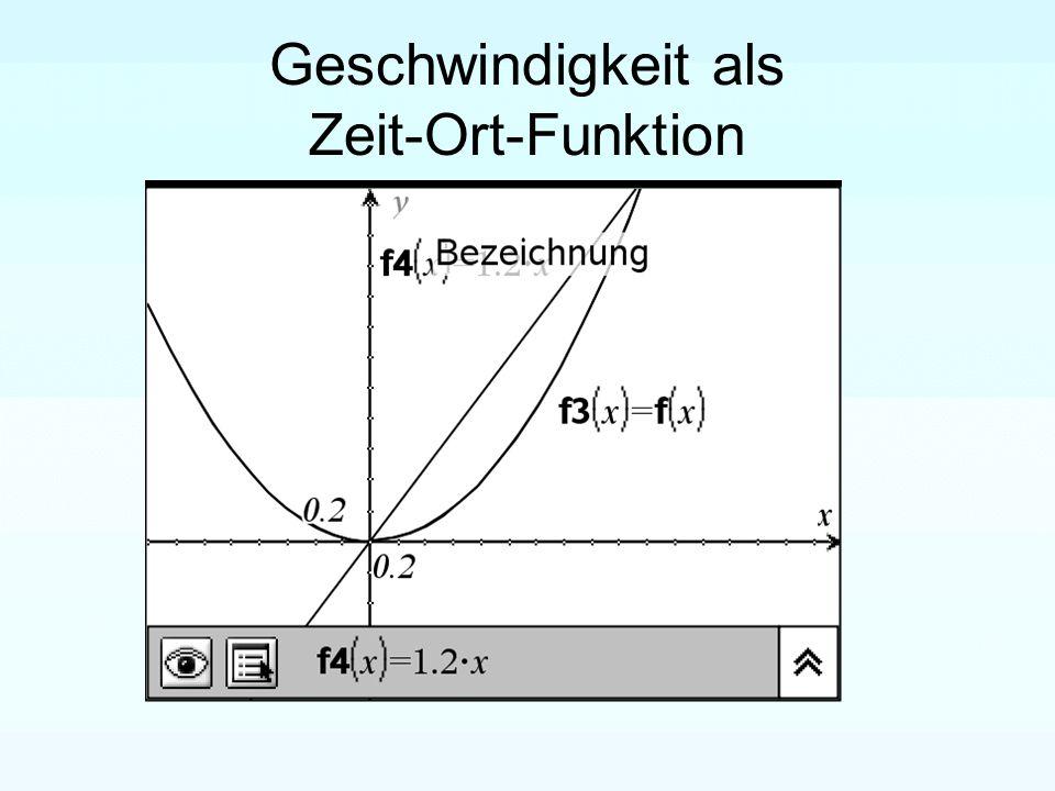 Geschwindigkeit als Zeit-Ort-Funktion