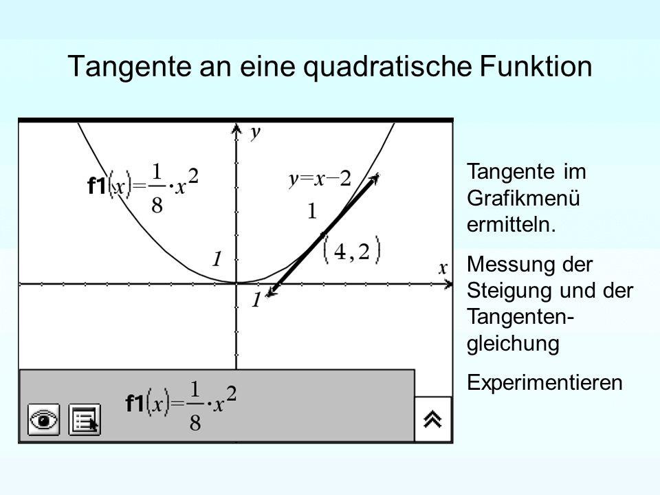 Tangente an eine quadratische Funktion