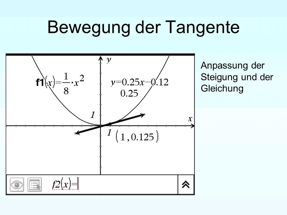 Bewegung der Tangente Anpassung der Steigung und der Gleichung