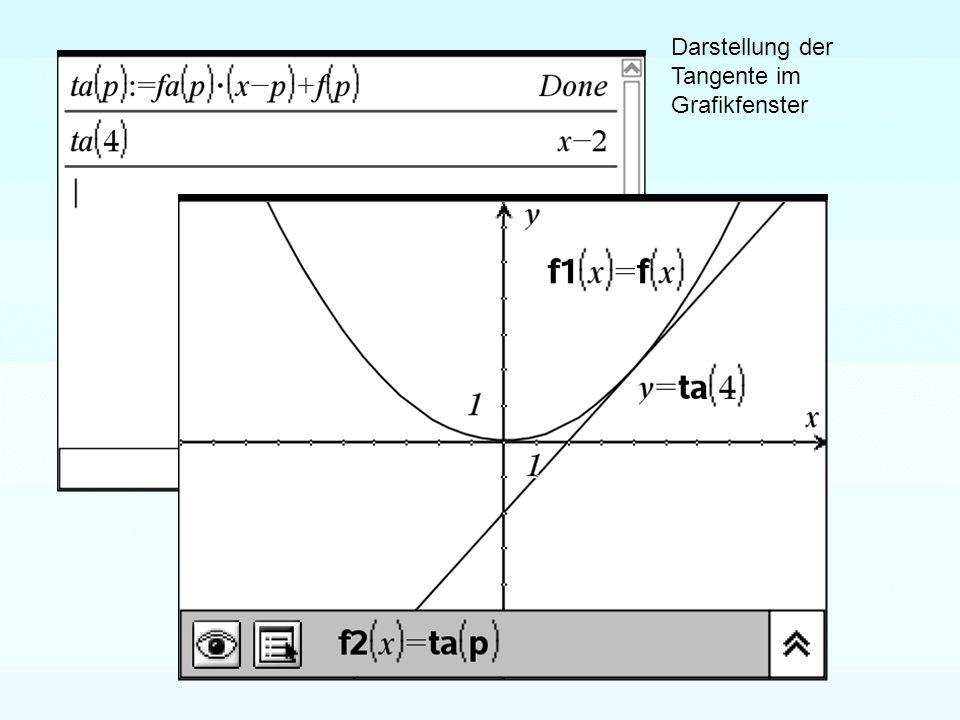 Darstellung der Tangente im Grafikfenster