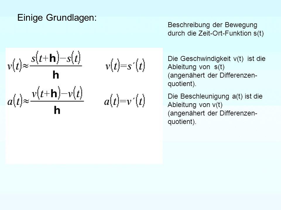 Einige Grundlagen: Beschreibung der Bewegung durch die Zeit-Ort-Funktion s(t)
