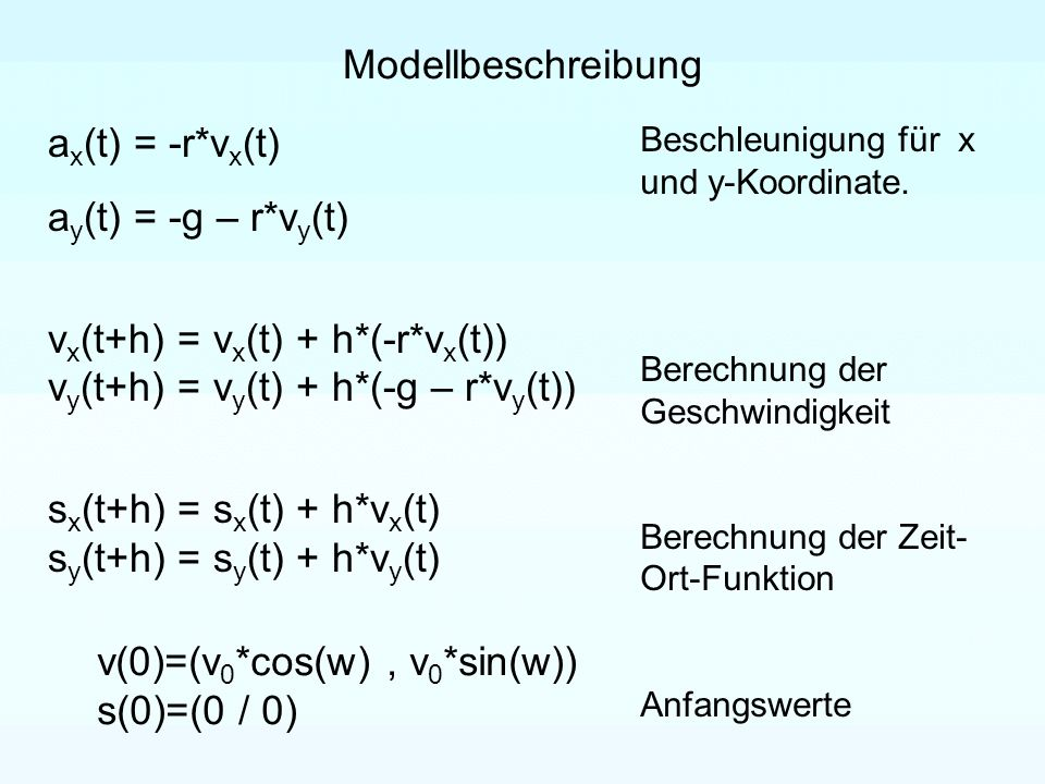 vx(t+h) = vx(t) + h*(-r*vx(t)) vy(t+h) = vy(t) + h*(-g – r*vy(t))