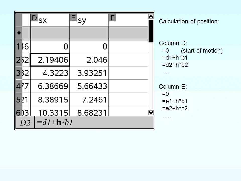 Calculation of position: