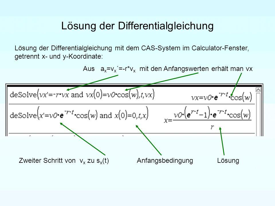 Lösung der Differentialgleichung