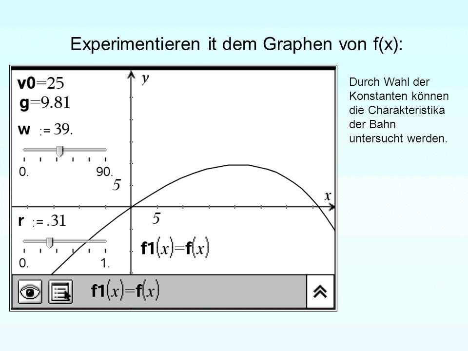 Experimentieren it dem Graphen von f(x):