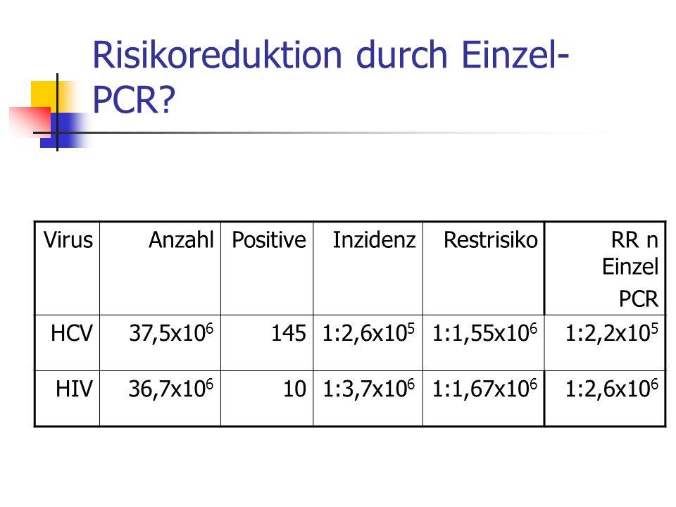 Risikoreduktion durch Einzel-PCR