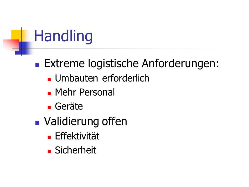 Handling Extreme logistische Anforderungen: Validierung offen
