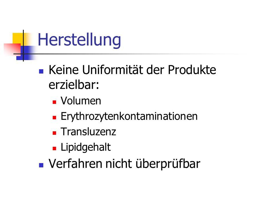 Herstellung Keine Uniformität der Produkte erzielbar: