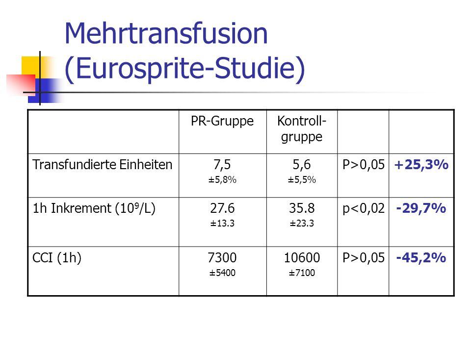 Mehrtransfusion (Eurosprite-Studie)